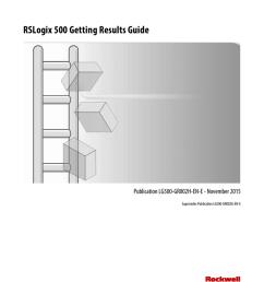 rslogix wiring diagram [ 791 x 1024 Pixel ]