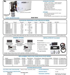 hydro quip heater wiring schematic [ 791 x 1024 Pixel ]