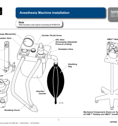 anesthesia machine installation applies to models matrx vme tabletop matrx vme2 note wall mounted units require mounting kit 91800103  [ 1024 x 791 Pixel ]