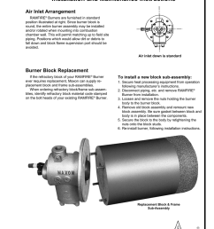 installation and maintenance instructions ramfire burners page 4300 s 1 [ 791 x 1024 Pixel ]