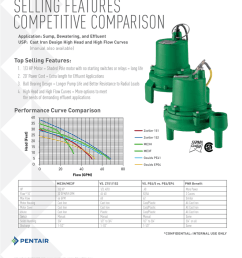 myers me3f and me3h selling features competitive comparison application sump dewatering and effluent usp cast iron design high head and high flow  [ 791 x 1024 Pixel ]