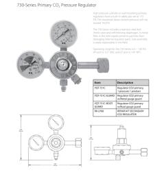 mbs parts catalog mbs parts catalog co2 regulators  [ 791 x 1024 Pixel ]