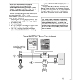 maxon smartfire intelligent combustion control system installation and operations manual [ 791 x 1024 Pixel ]