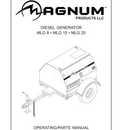 diesel generator mlg 8 mlg 15 mlg 20 operating parts manual 20  [ 791 x 1024 Pixel ]