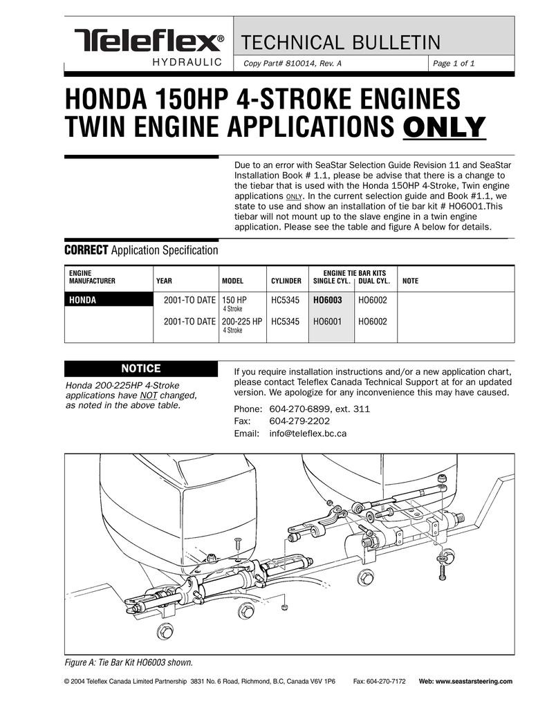 Seastar Hc5345 Parts Diagram : seastar, hc5345, parts, diagram, HONDA, 150HP, HC5345, HO6003, TIEBAR, Manualzz