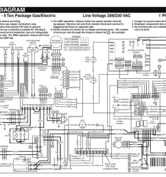 wiring guide acn acl wiring diagram repair guides wiring guide acn acl [ 1024 x 791 Pixel ]
