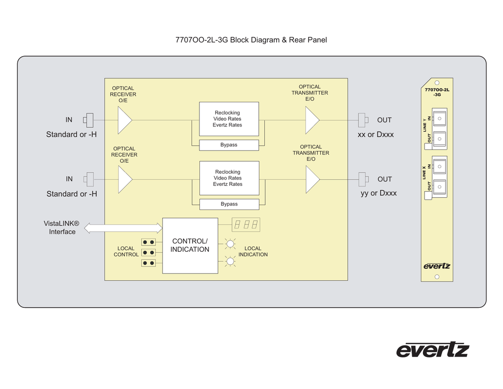 hight resolution of 7707oo 2l 3g block diagram rear panel xx or dxxx standard or block diagram 3g