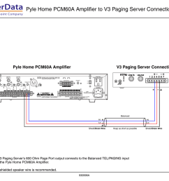 930996a pyle home pcm60a to v3 paging server connection [ 1024 x 791 Pixel ]