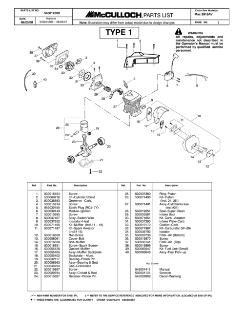 small resolution of mcculloch mac 2818av chainsaw type 1 and 2