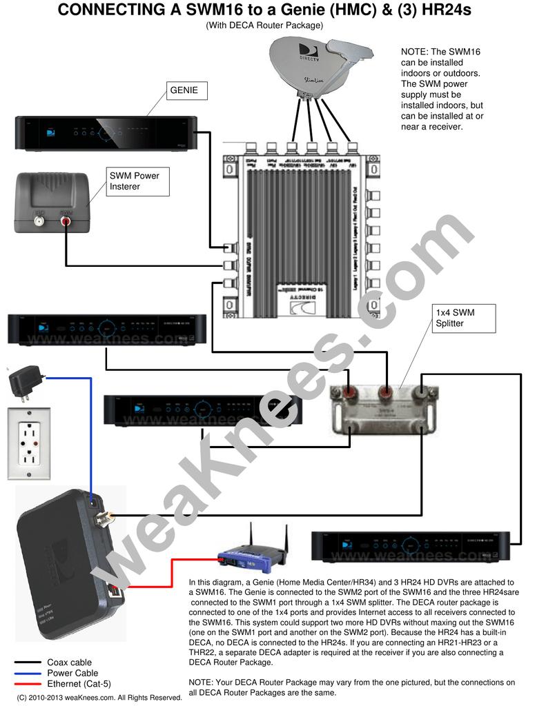 Wiring Diagram For Swm