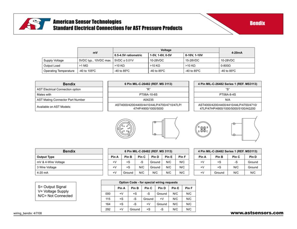 medium resolution of ast bendix wiring diagram manualzz comast bendix wiring diagram