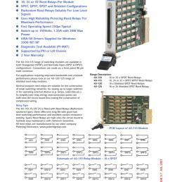 pickering 40 100 series datasheet [ 791 x 1024 Pixel ]
