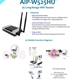 aip w525hu 3g long range wifi router features  [ 768 x 1024 Pixel ]
