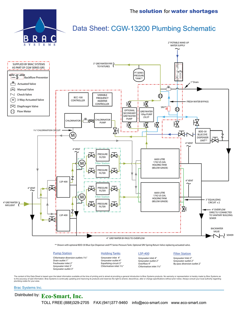 hight resolution of data sheet cgw 13200 plumbing schematic the for