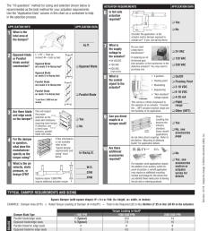 air solutions  [ 791 x 1024 Pixel ]