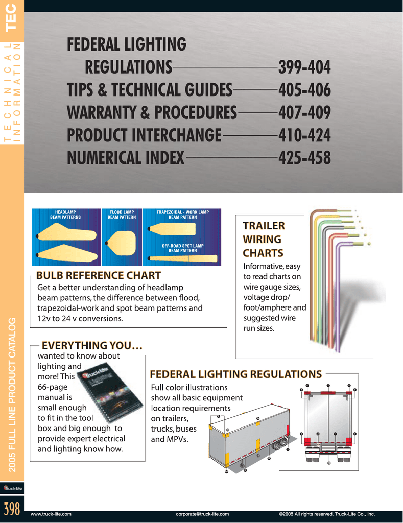 truck lite 97300 wiring diagram three switches one light federal lighting guidelines manualzz com