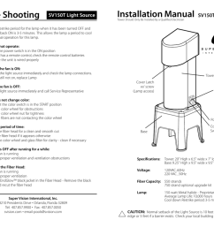 installation manual trouble shooting sv150t light source [ 1024 x 791 Pixel ]