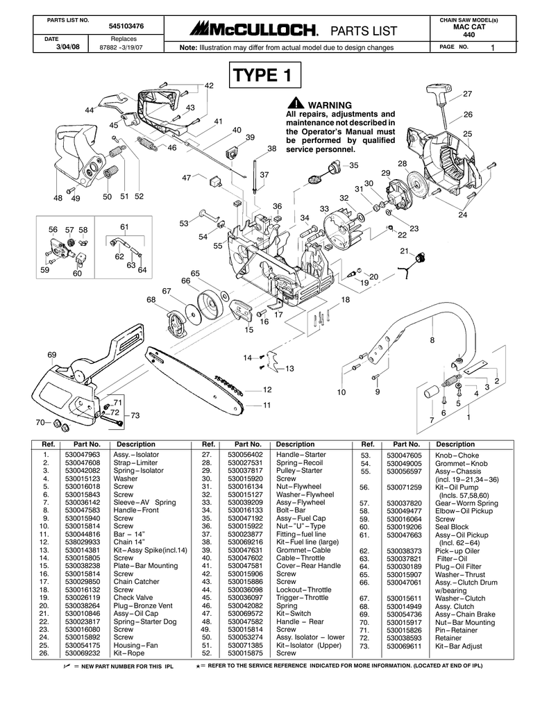 hight resolution of mcculloch mac cat 440 chainsaw type 1 2 and 3
