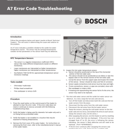 a7 error code troubleshooting service bulletin model introduction [ 791 x 1024 Pixel ]