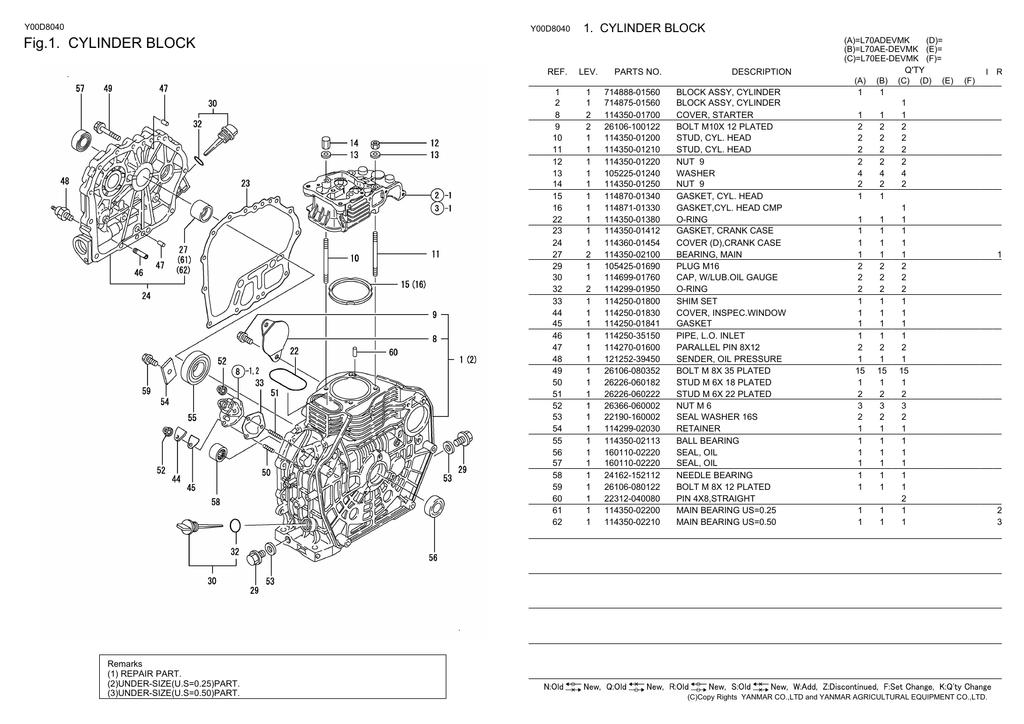 Каталог деталировка на двигатель Yanmar L70 электростанции