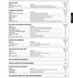 white rodgers furnace controls catalog  [ 791 x 1024 Pixel ]