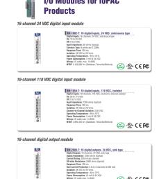 iopac modules ds [ 768 x 1024 Pixel ]