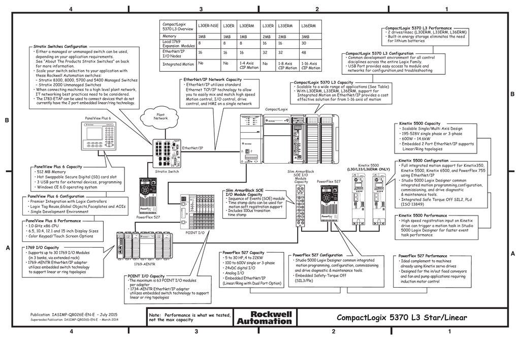 Trane Xl13i Wiring Diagram : 26 Wiring Diagram Images