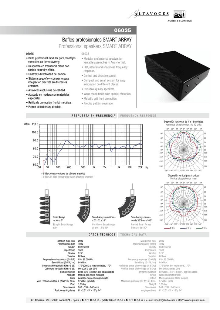 Descargar ficha técnica de Bafle profesional Smart Array