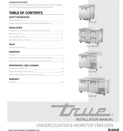true tuc 60f user manual [ 791 x 1024 Pixel ]