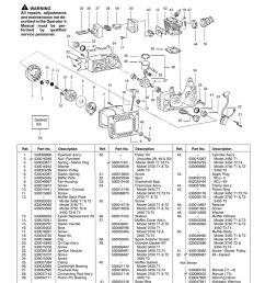 poulan chainsaw parts list 530 087168 [ 791 x 1024 Pixel ]