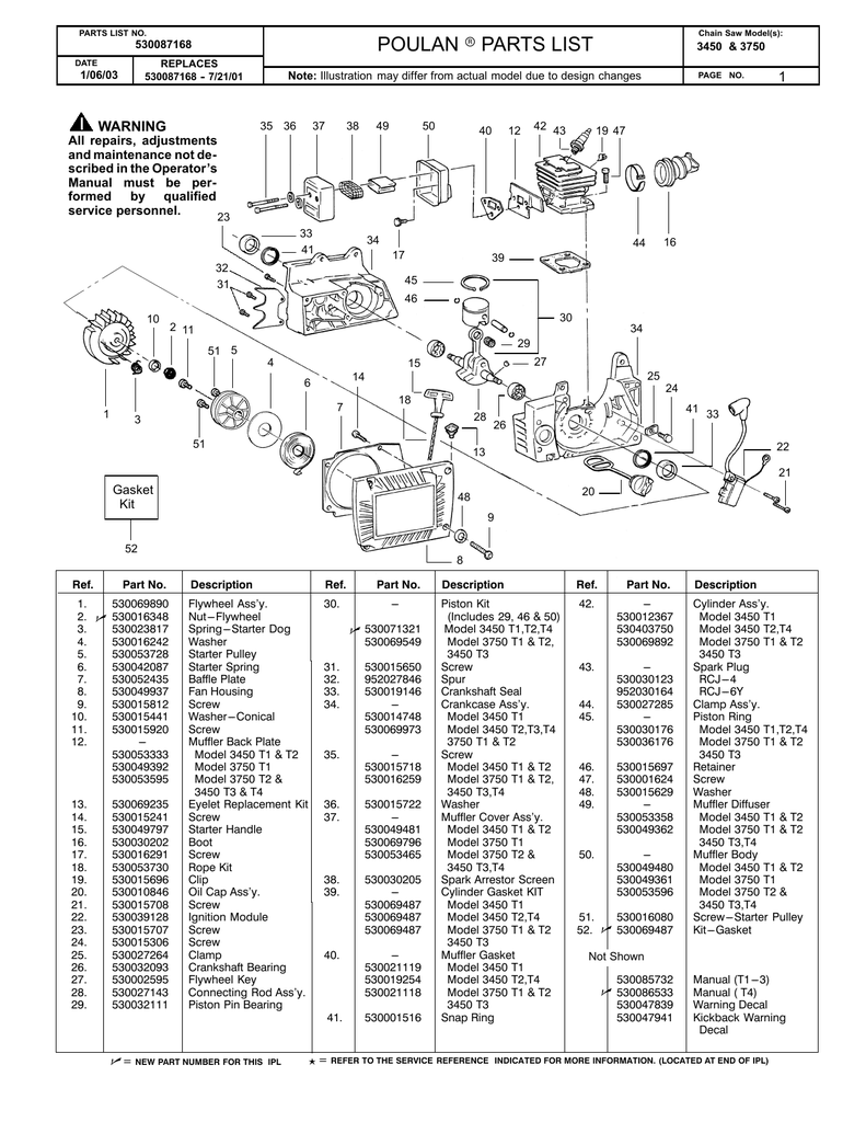 hight resolution of poulan chainsaw parts list 530 087168