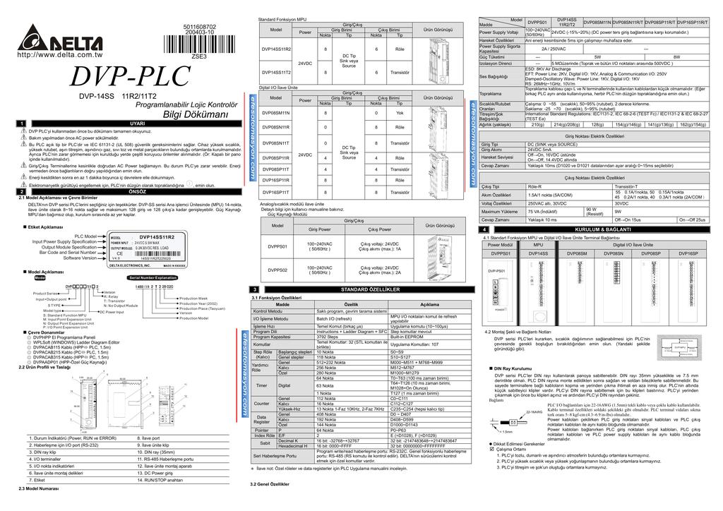 DVP-PLC Bilgi Dökümanı DVP-14SS 11R2/11T2 Programlanabilir