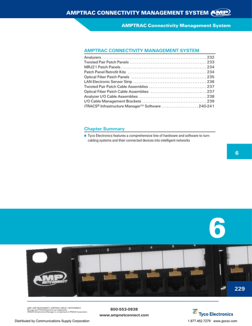 small resolution of  amptrac connectivity management system amptrac connectivity on amp rack patch amp netconnect amp netconnect patch panel wiring diagram