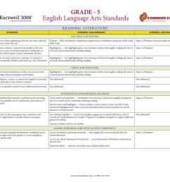 English Language Arts Standards GRADE - 5 READING: LITERATURE   Manualzz [ 791 x 1024 Pixel ]