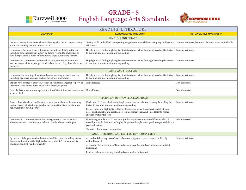 hight resolution of English Language Arts Standards GRADE - 5 READING: LITERATURE   Manualzz