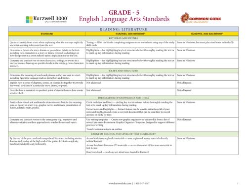 small resolution of English Language Arts Standards GRADE - 5 READING: LITERATURE   Manualzz