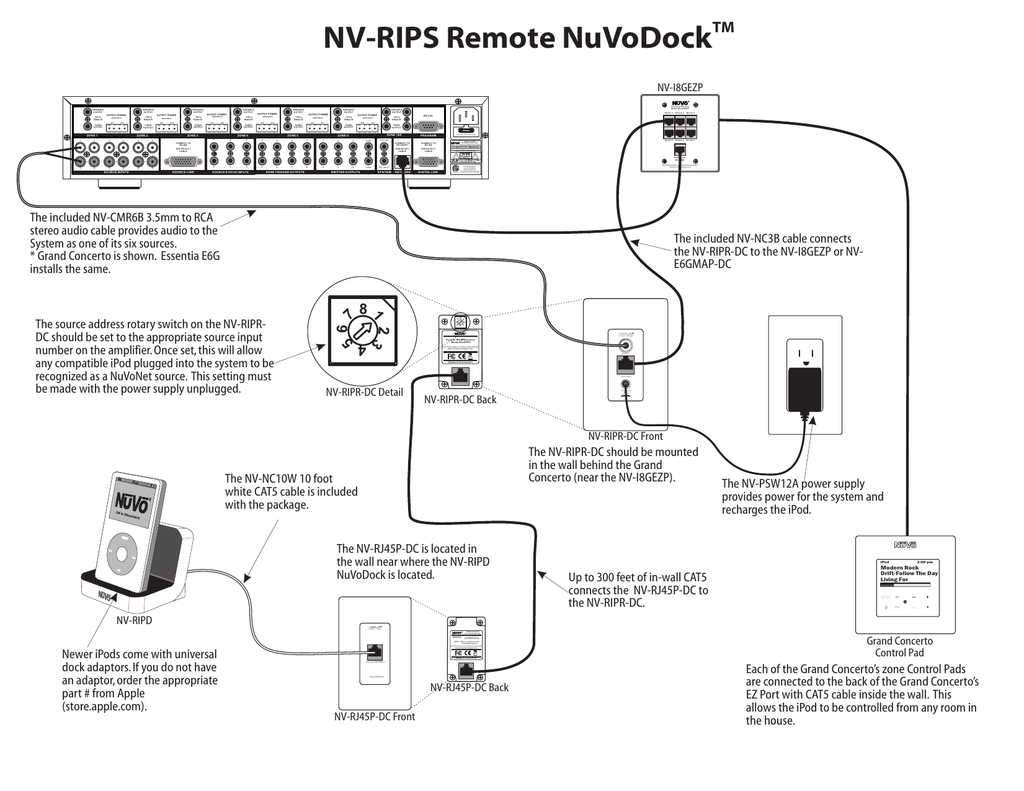 hight resolution of nv rips remote nuvodock tm
