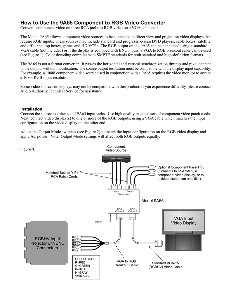 medium resolution of 9a65 component to rgb converter owner s manual