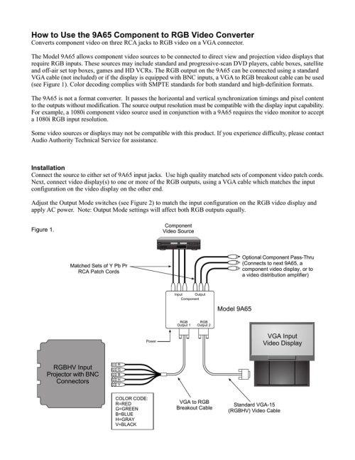 small resolution of 9a65 component to rgb converter owner s manual