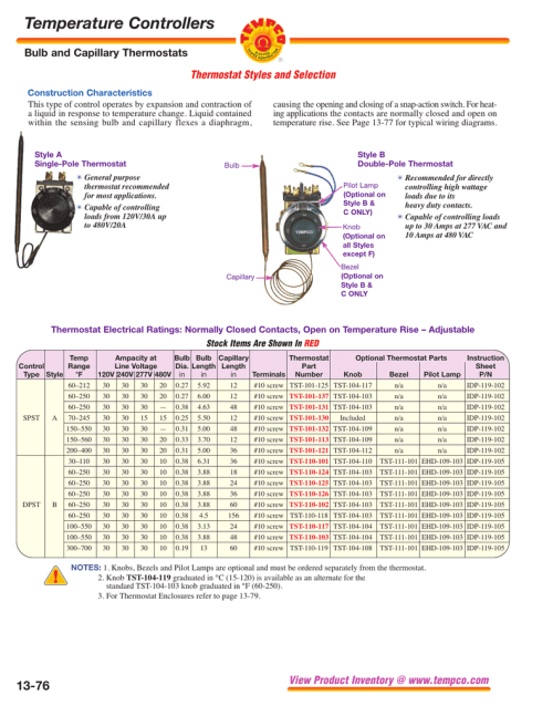 small resolution of bulb capillary thermostats and high limits with manual reset pdf