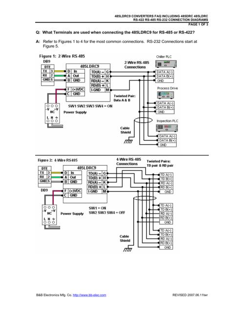 small resolution of technical faq manualzz com 485ldrc9 converters faq including 485drc 485ldrc rs 422 rs 485 rs 232