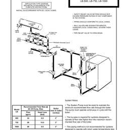 typical piping for conventional single boiler installation lb 500 lb 750 lb 1000 application type diagram see installation manual for complete  [ 791 x 1024 Pixel ]