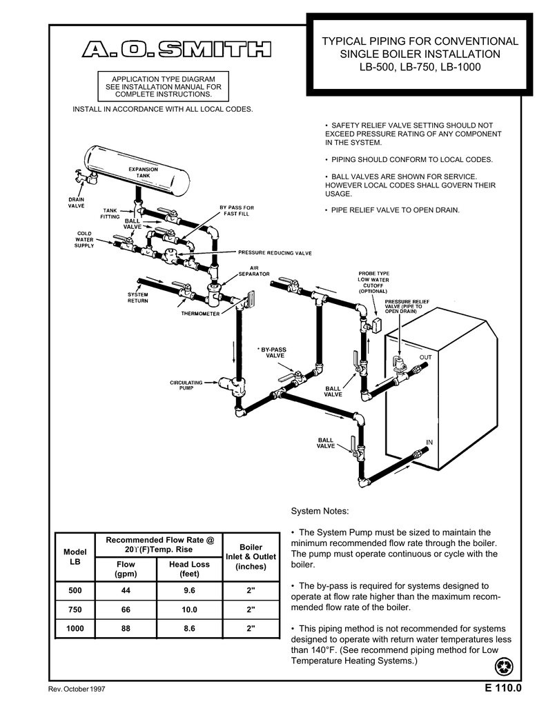 hight resolution of typical piping for conventional single boiler installation lb 500 lb 750 lb 1000 application type diagram see installation manual for complete