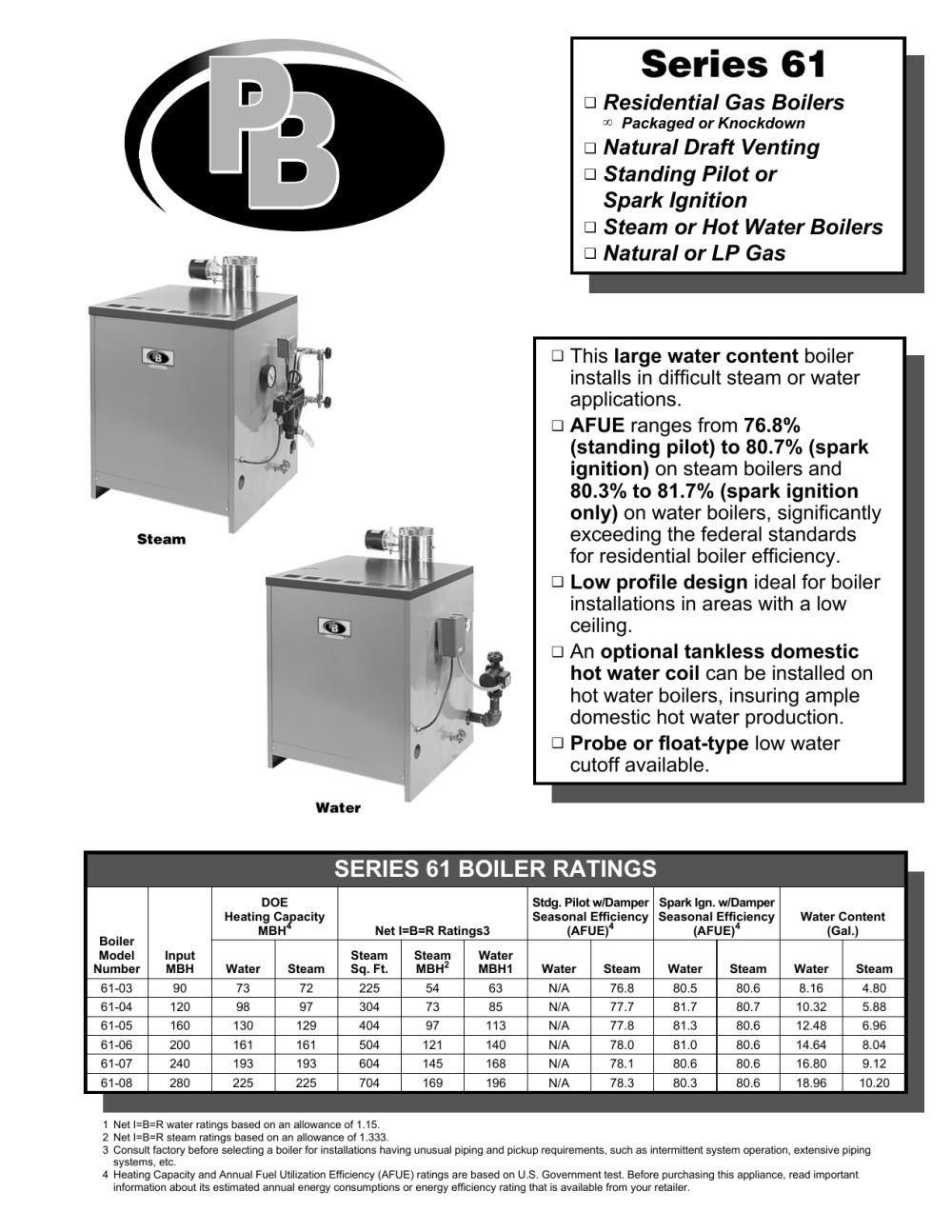 medium resolution of series 61 peerless boilers