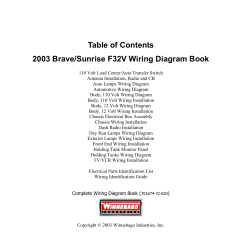 12 Volt Wiring Diagram For Garden Lights 6 To Conversion Table Of Contents 2003 Brave Sunrise F32v Book Manualzz Com