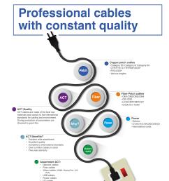 network wiring b standard [ 1241 x 1755 Pixel ]