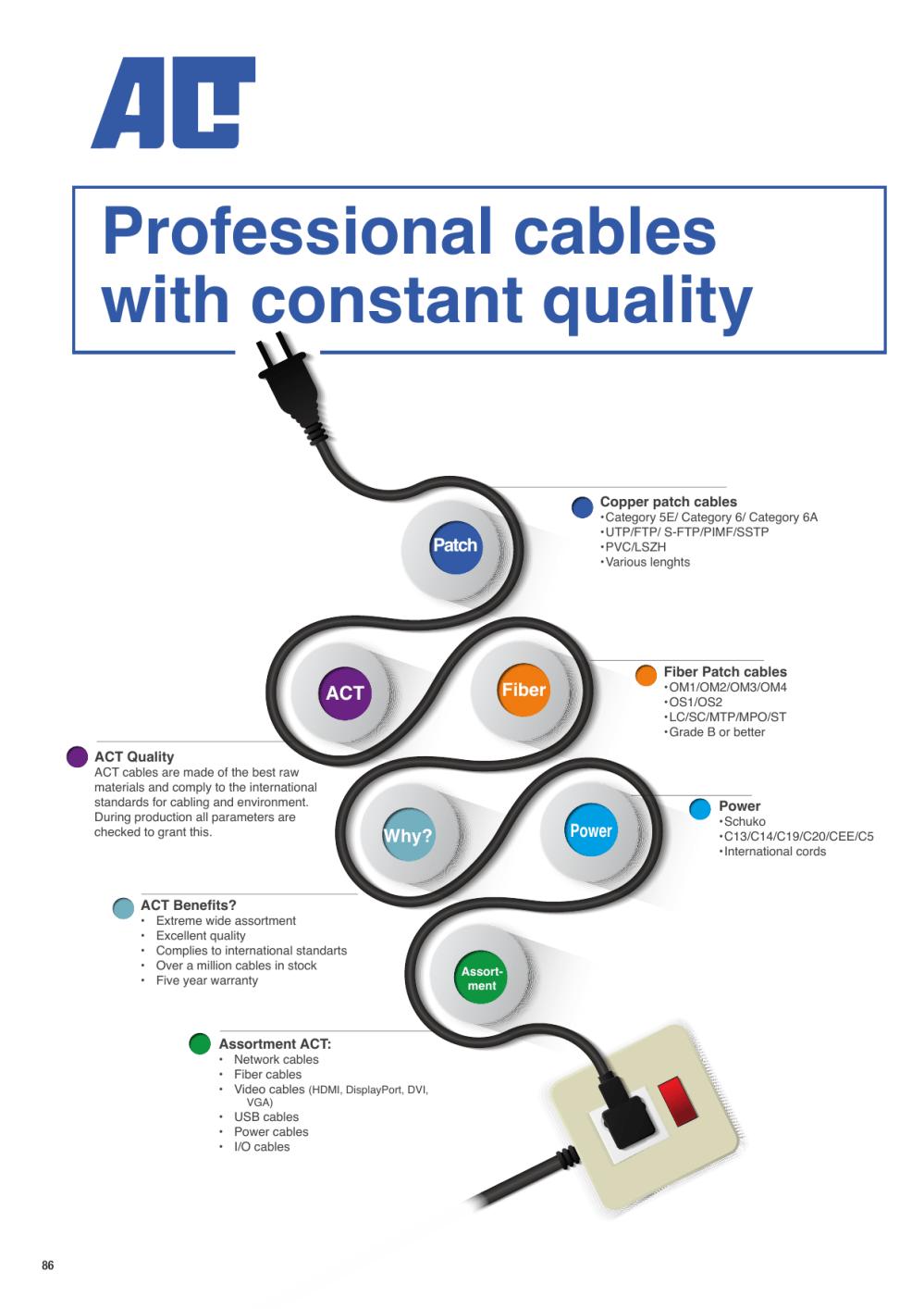 medium resolution of network wiring b standard