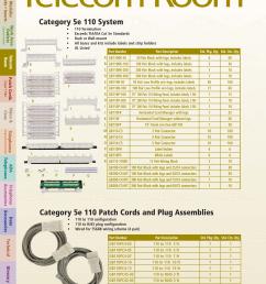 t568b wiring scheme [ 1275 x 1651 Pixel ]