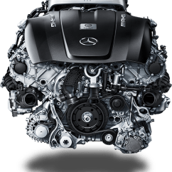 Car Bank 1 Diagram Fuel Injector Wiring Mercedes-amg Gt To Debut New Amg M178 Turbocharged V8 - 510 Horsepower, 650 Nm