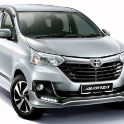 Harga Grand New Avanza Di Makassar All Camry 2017 Indonesia Gallery Toyota Facelift Now On Sale In Msia Image